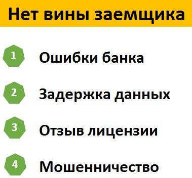 Как исправить кредитную историю » Единый банк.